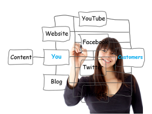 Providing content for social media can be a challenge.