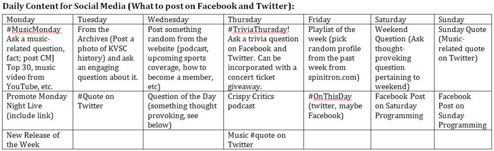 Example of a Daily #SocialMedia Content Calendar (2/2)
