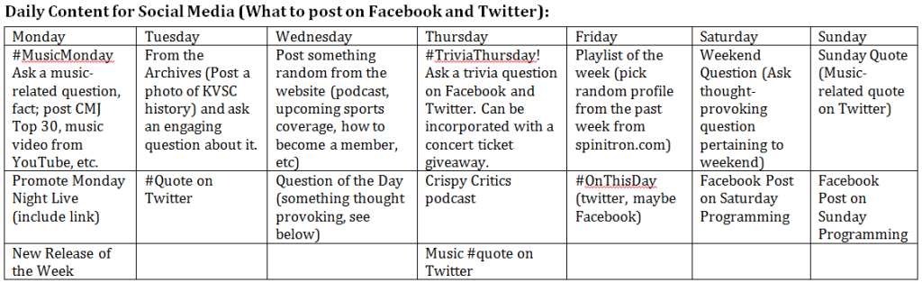 Daily Content Calendar for Social Media used at KVSC-FM