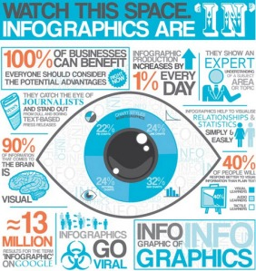Infographics can be a great way to communicate complex statistics.