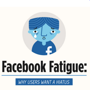 Image of an infographic about fatigue from Facebook.
