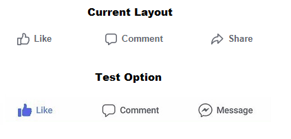 Facebook tests a 'message' button.
