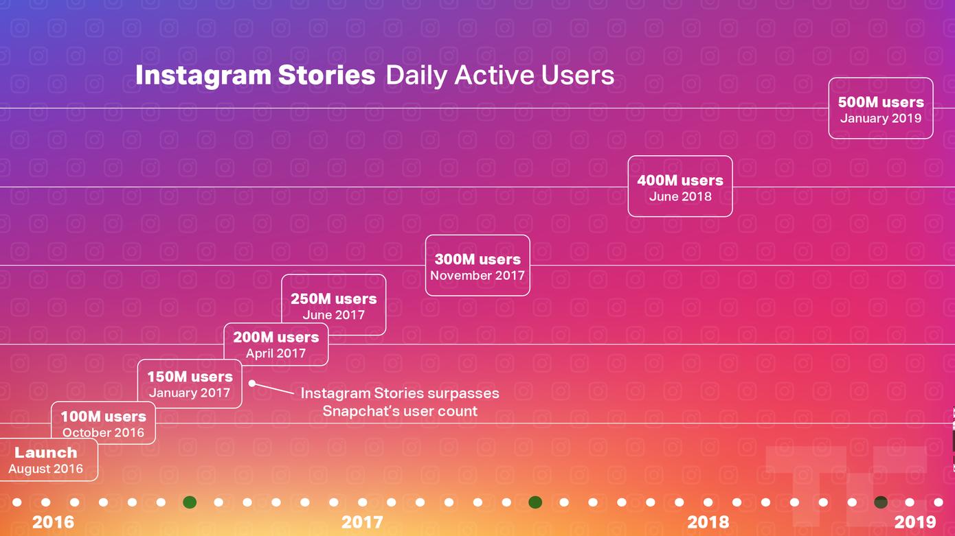 Social Media Rundown: Facebook Research (er, Spy) App